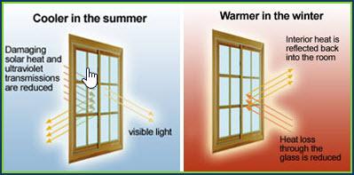 Window Inslation
